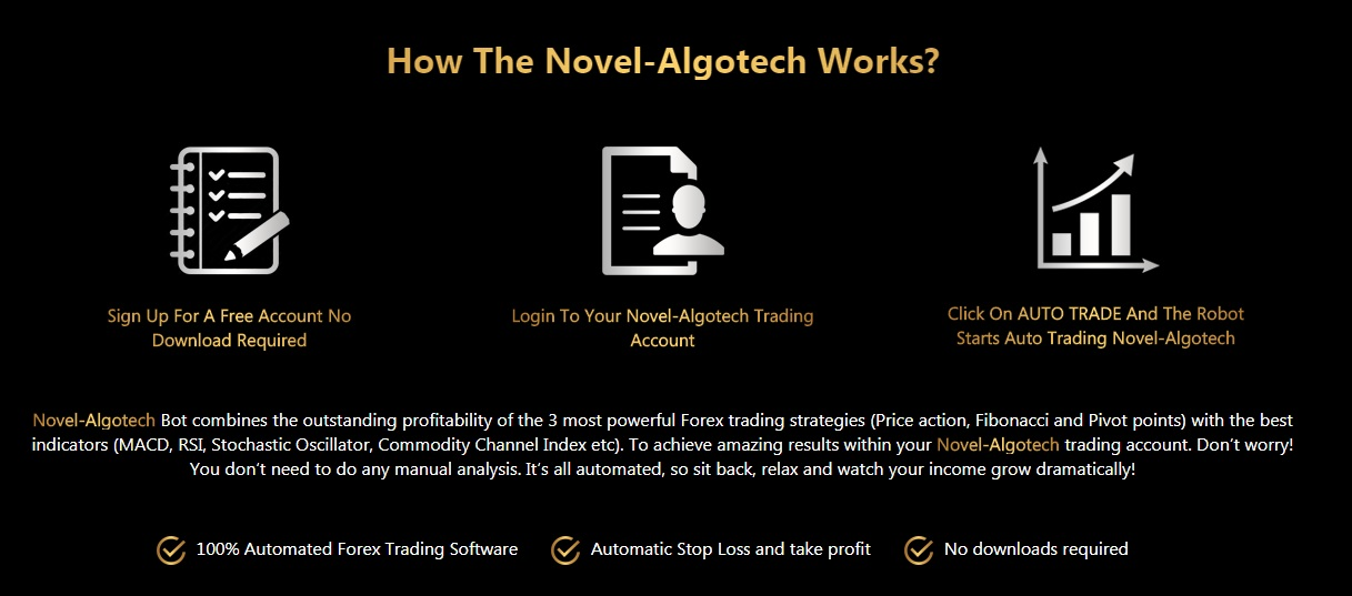Novel Algotech Review