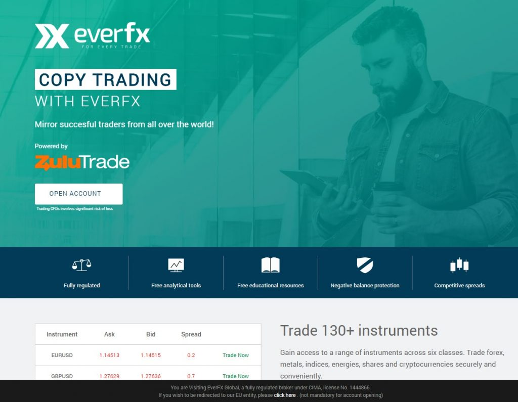 EverFXGlobal Review by Free Forex Robot